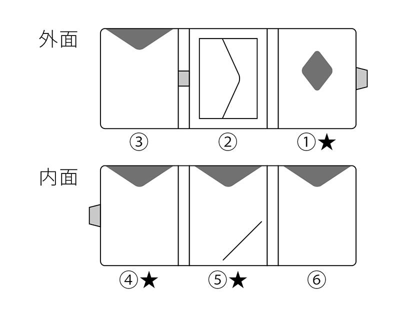 マルチウォレットRFID/NFCブロック,EXENTRI,エキセントリ,財布,三つ折りコンパクト財布,ミニマリスト,キャッシュレス